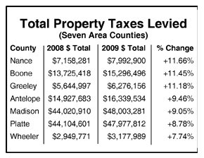 Property tax increases