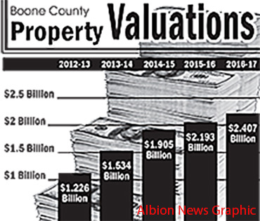 web, 8-24, county valuations